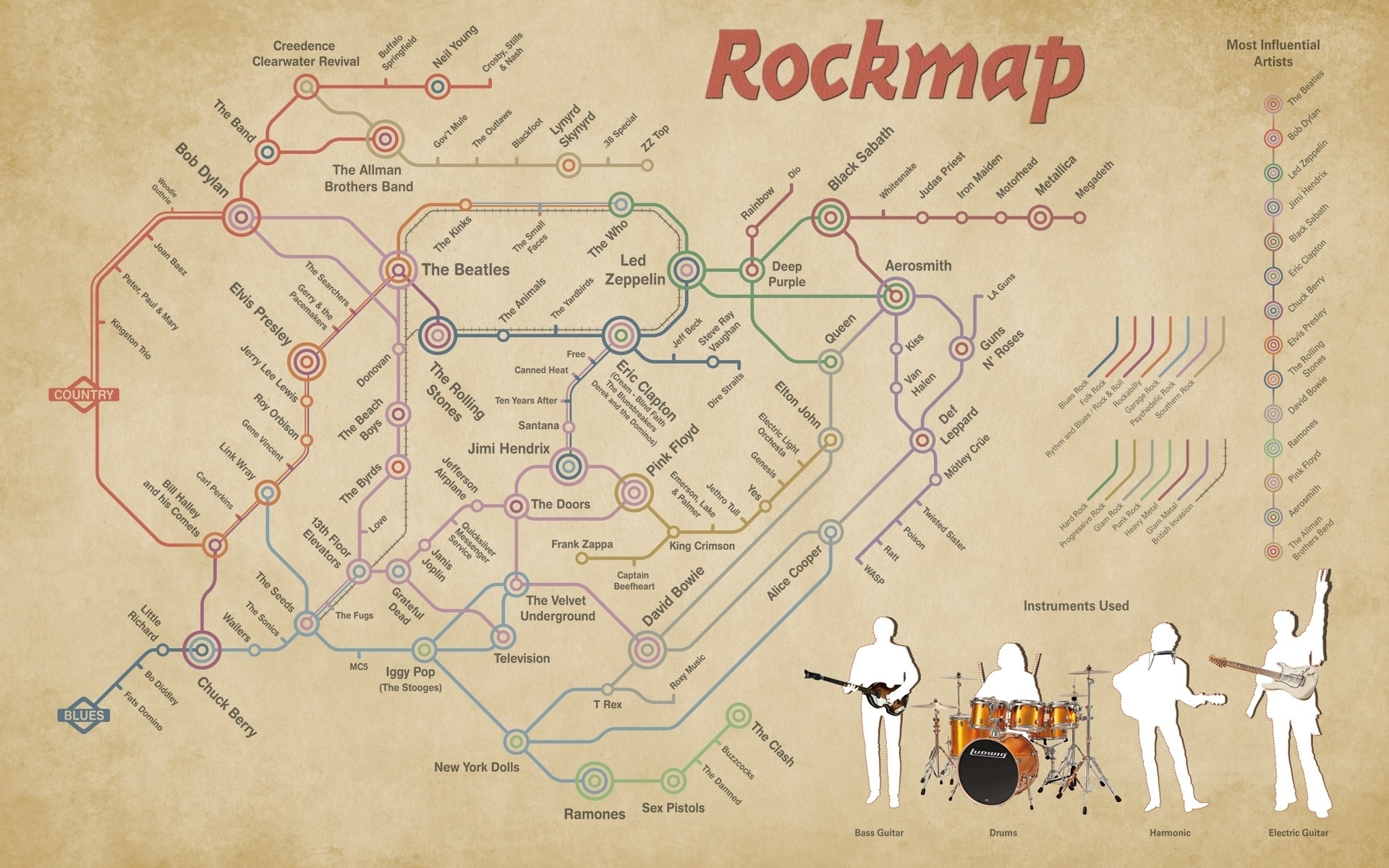 Map of Rock, creative and stylish wallpaper with a map of rock music.